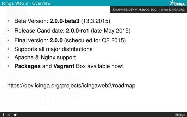 EXCHANGE. DEV. WIKI. BLOG. DOC. | WWW.ICINGA.ORG #icinga Icinga Web 2 - Overview • Beta Version: 2.0.0-beta3 (13.3.2015) •...