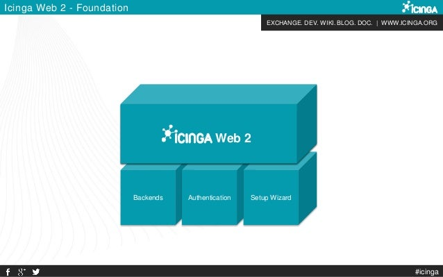 EXCHANGE. DEV. WIKI. BLOG. DOC. | WWW.ICINGA.ORG Backends Authentication Setup Wizard Framework / Icinga PHP LibraryWeb 2 ...