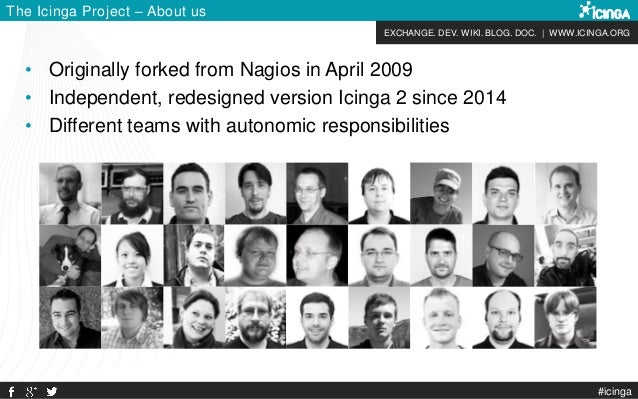 EXCHANGE. DEV. WIKI. BLOG. DOC. | WWW.ICINGA.ORG #icinga The Icinga Project – About us • Originally forked from Nagios in ...