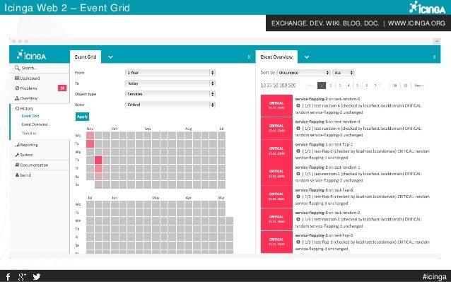 EXCHANGE. DEV. WIKI. BLOG. DOC. | WWW.ICINGA.ORG Icinga Web 2 – Event Grid #icinga