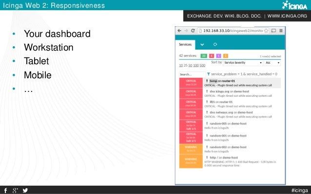 EXCHANGE. DEV. WIKI. BLOG. DOC. | WWW.ICINGA.ORG #icinga Icinga Web 2: Responsiveness • Your dashboard • Workstation • Tab...
