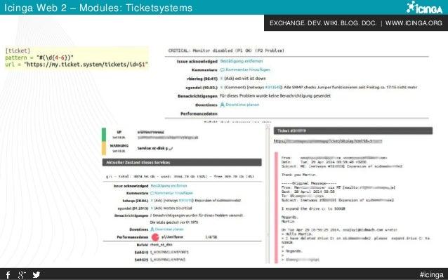 EXCHANGE. DEV. WIKI. BLOG. DOC. | WWW.ICINGA.ORG Icinga Web 2 – Modules: Ticketsystems #icinga