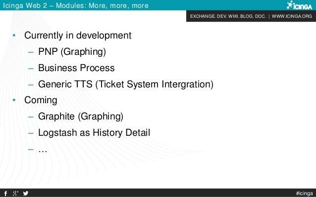 EXCHANGE. DEV. WIKI. BLOG. DOC. | WWW.ICINGA.ORG #icinga Icinga Web 2 – Modules: More, more, more • Currently in developme...