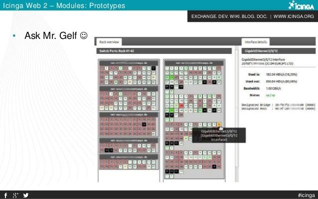 EXCHANGE. DEV. WIKI. BLOG. DOC. | WWW.ICINGA.ORG #icinga Icinga Web 2 – Modules: Prototypes • Ask Mr. Gelf 