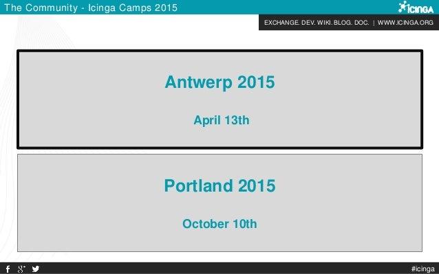 EXCHANGE. DEV. WIKI. BLOG. DOC. | WWW.ICINGA.ORG #icinga The Community - Icinga Camps 2015 Kuala Lumpur 2015 June 9th Port...