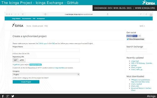 EXCHANGE. DEV. WIKI. BLOG. DOC. | WWW.ICINGA.ORG #icinga The Icinga Project - Icinga Exchange - GitHub