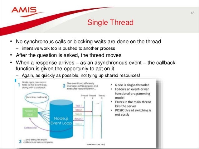 Introducing Node js in an Oracle technology environment