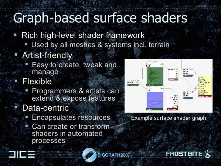 Graph-based surface shaders <ul><li>Artist-friendly </li></ul><ul><ul><li>Easy to create, tweak and manage </li></ul></ul>...