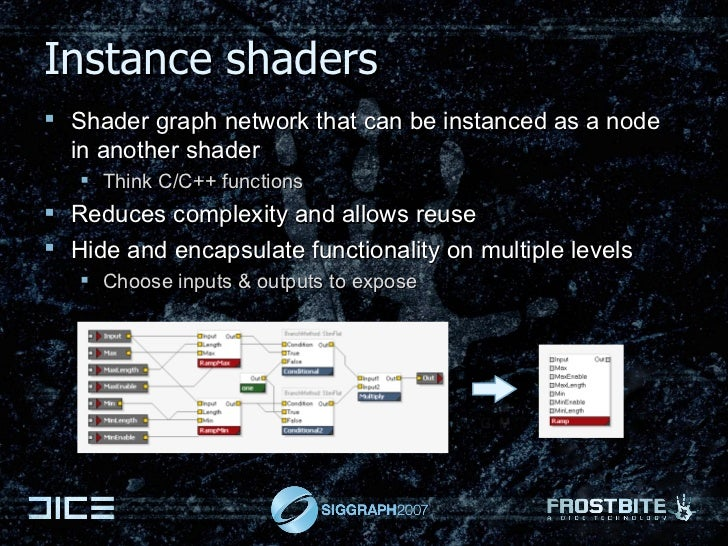 Instance shaders <ul><li>Shader graph network that can be instanced as a node in another shader </li></ul><ul><ul><li>Thin...