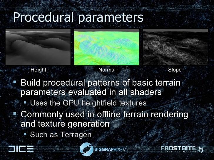 Terrain Rendering in Frostbite using Procedural Shader Splatting (Sig…