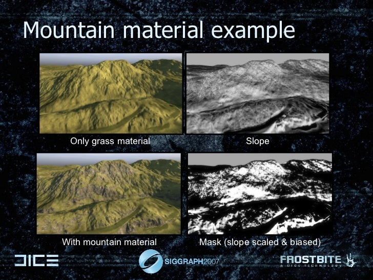 Mountain material example Only grass material With mountain material Slope Mask (slope scaled & biased)