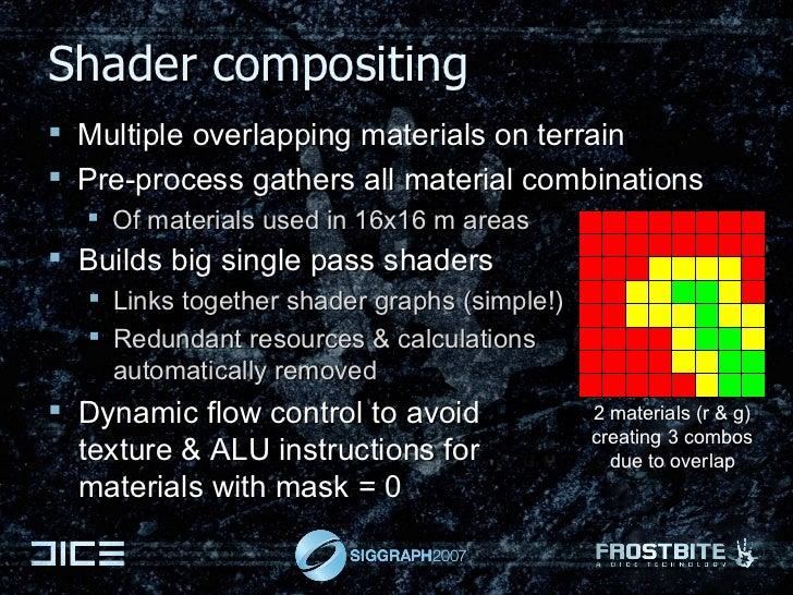Shader compositing <ul><li>Multiple overlapping materials on terrain  </li></ul><ul><li>Pre-process gathers all material c...