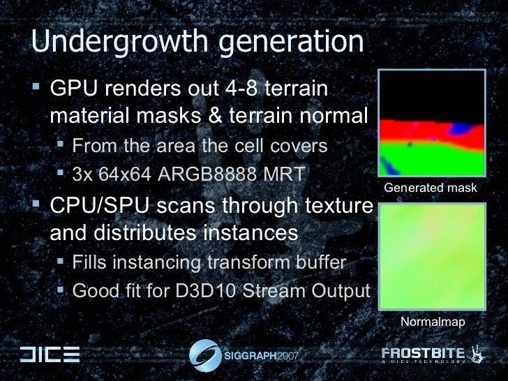Undergrowth generation <ul><li>GPU renders out 4-8 terrain material masks & terrain normal </li></ul><ul><ul><li>From the ...