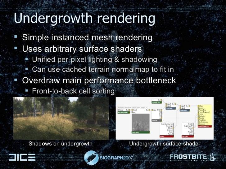 Undergrowth rendering <ul><li>Simple instanced mesh rendering </li></ul><ul><li>Uses arbitrary surface shaders </li></ul><...