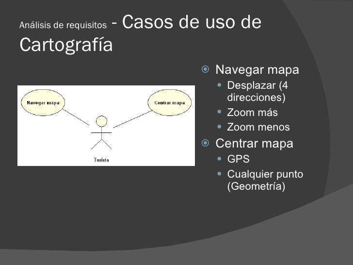 - Casos de uso de Análisis de requisitos  Cartografía                             Navegar mapa                           ...