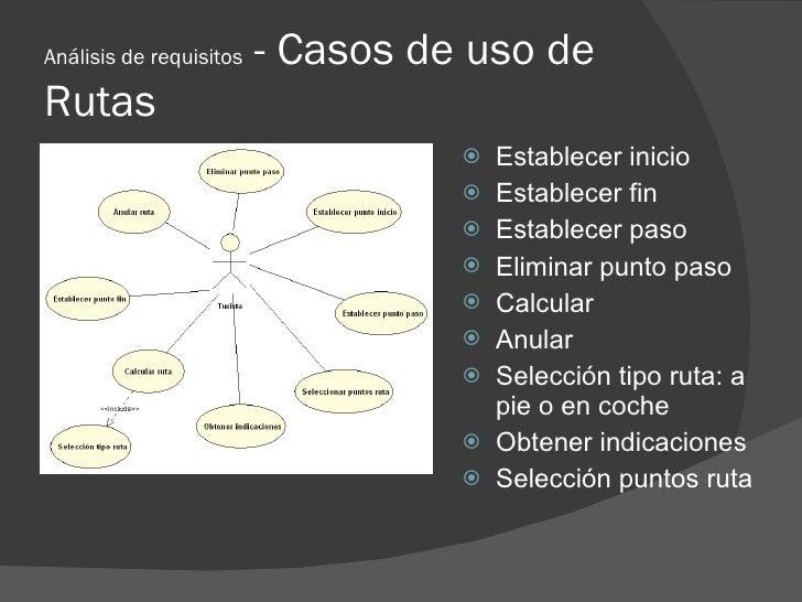 Análisis de requisitos   - Casos de uso de Rutas                                       Establecer inicio                 ...