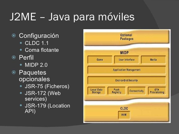 J2ME – Java para móviles    Configuración      CLDC 1.1      Coma flotante    Perfil      MIDP 2.0    Paquetes     o...