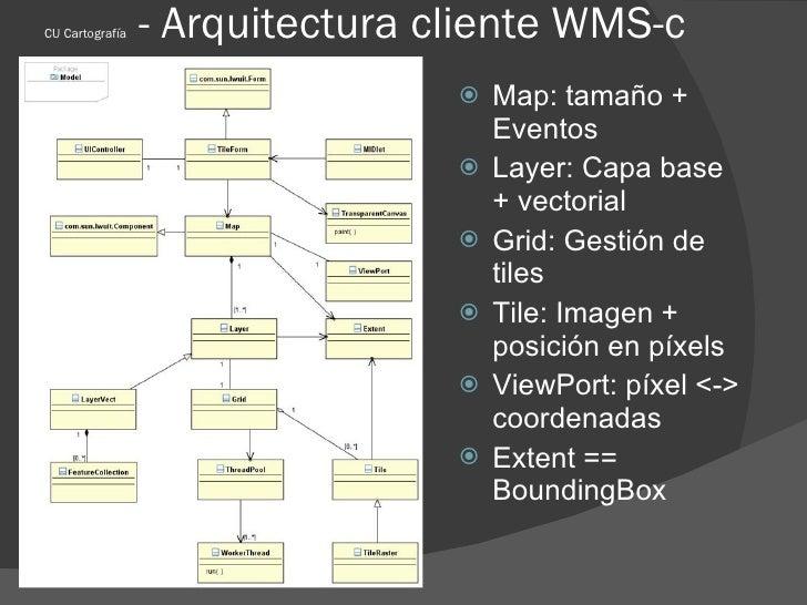 CU Cartografía   - Arquitectura cliente WMS-c                                     Map: tamaño +                          ...