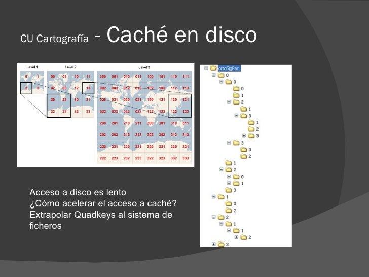 CU Cartografía   - Caché en disco      Acceso a disco es lento  ¿Cómo acelerar el acceso a caché?  Extrapolar Quadkeys al ...