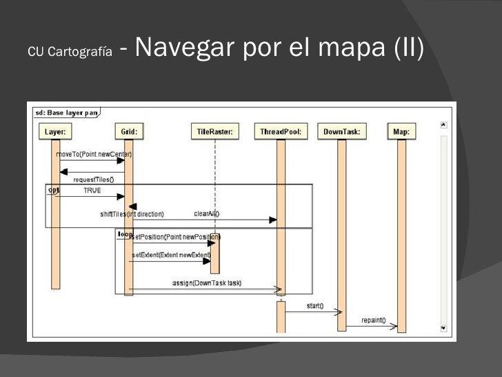 CU Cartografía   - Navegar por el mapa (II)