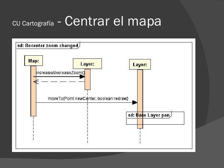 CU Cartografía   - Centrar el mapa