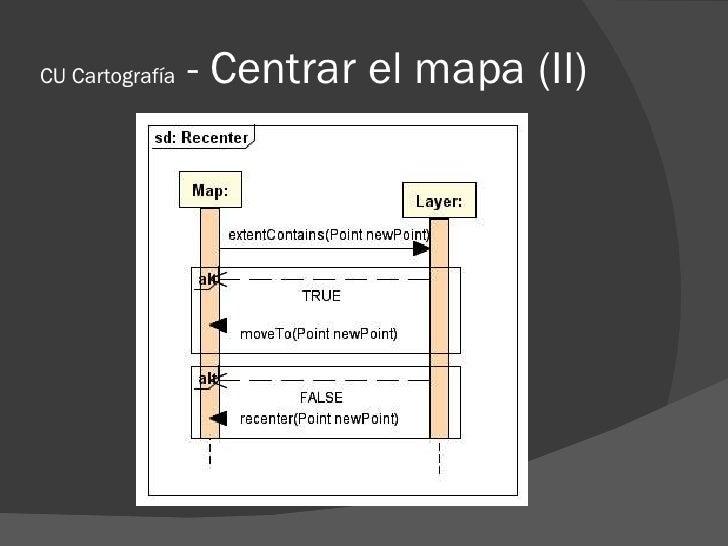 CU Cartografía   - Centrar el mapa (II)
