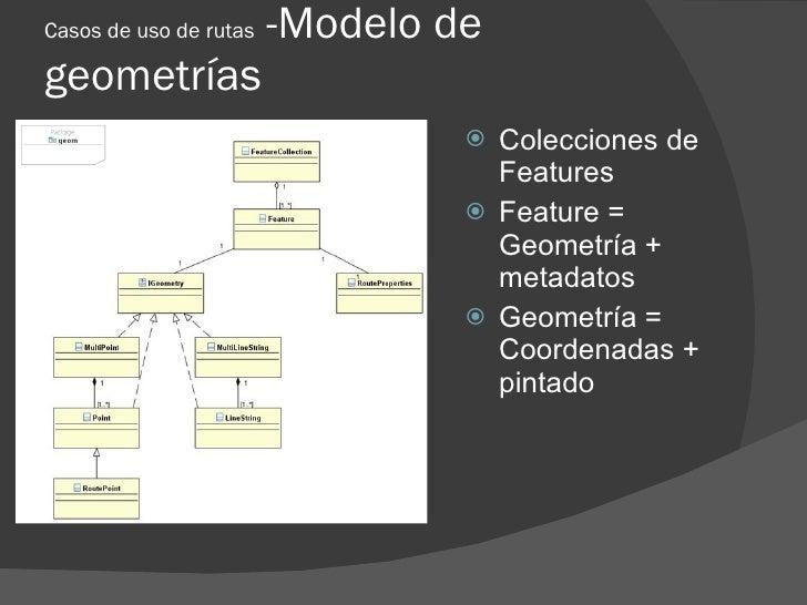 Casos de uso de rutas   -Modelo de geometrías                                   Colecciones de                           ...