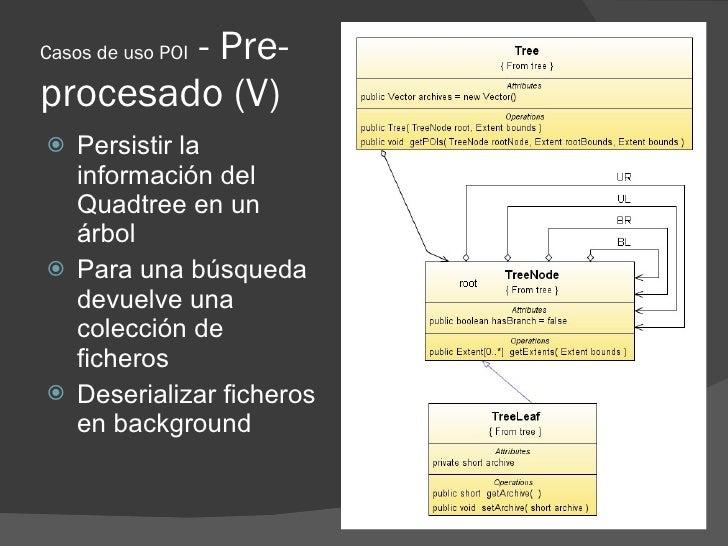 - Pre- Casos de uso POI  procesado (V)  Persistir la   información del   Quadtree en un   árbol  Para una búsqueda   dev...