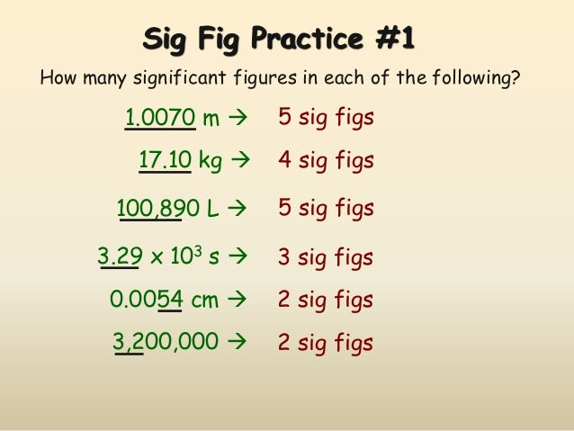 Sig Figs Practice