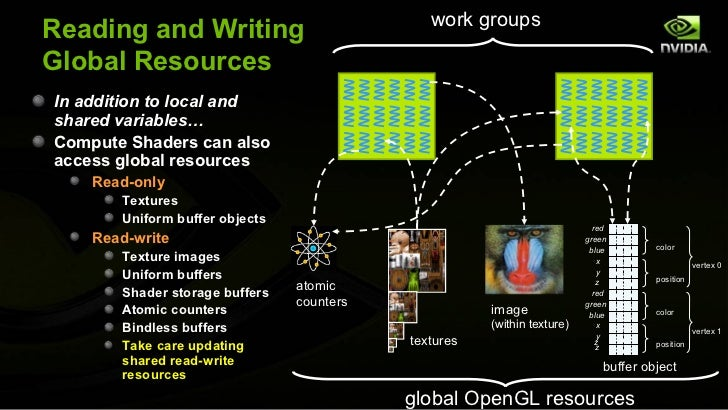 SIGGRAPH 2012: NVIDIA OpenGL for 2012
