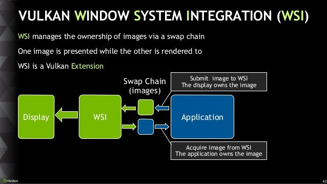Siggraph 2016 - Vulkan and nvidia : the essentials