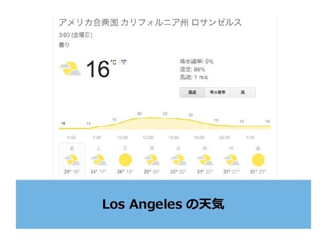Los Angeles の天気