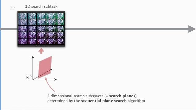 Yuki Koyama, Issei Sato, and Masataka Goto. Sequential Gallery for Interactive Visual Design Optimization. ACM Trans. Grap...