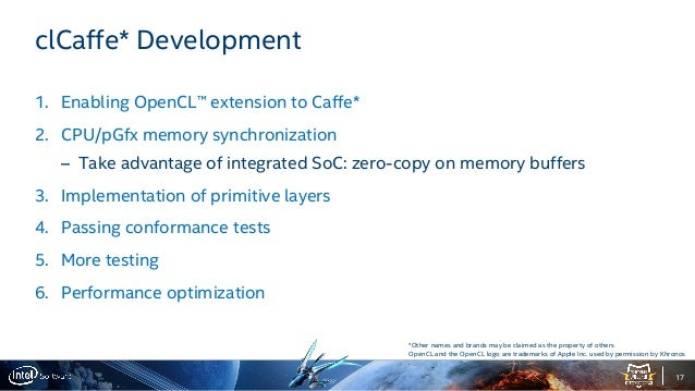 clCaffe*: Unleashing the Power of Intel Graphics for Deep