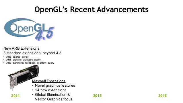 Opengl 4 4 nvidia download | Microsoft DirectX 12 and OpenGL 4 4