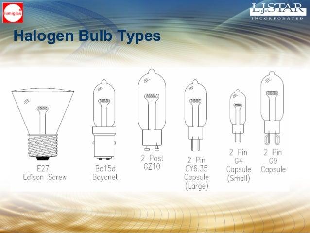 Halogen Bulb Types