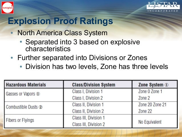 • North America Class System • Separated into 3 based on explosive characteristics • Further separated into Divisions or Z...