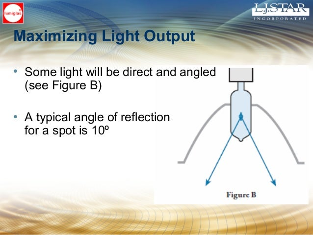Maximizing Light Output • Some light will be direct and angled (see Figure B) • A typical angle of reflection for a spot i...
