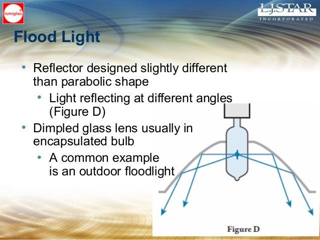 Flood Light • Reflector designed slightly different than parabolic shape • Light reflecting at different angles (Figure D)...