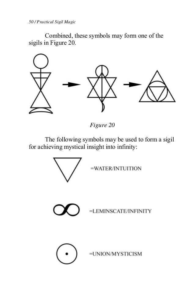 Sigil Magic Symbols Images Symbol Text Art