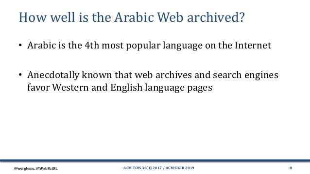 Comparing the Archival Rate of Arabic, English, Danish, and