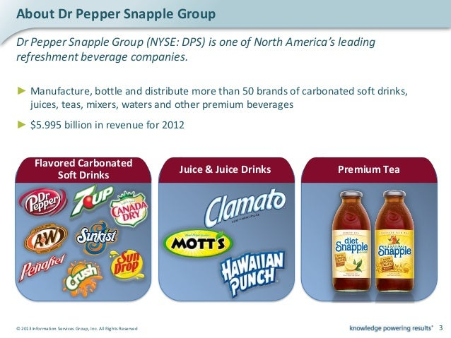 snapple case solution Teas, mixers and waters in addition to its flagship dr pepper and snapple brands solutions • jda® planogram case study producing planograms.
