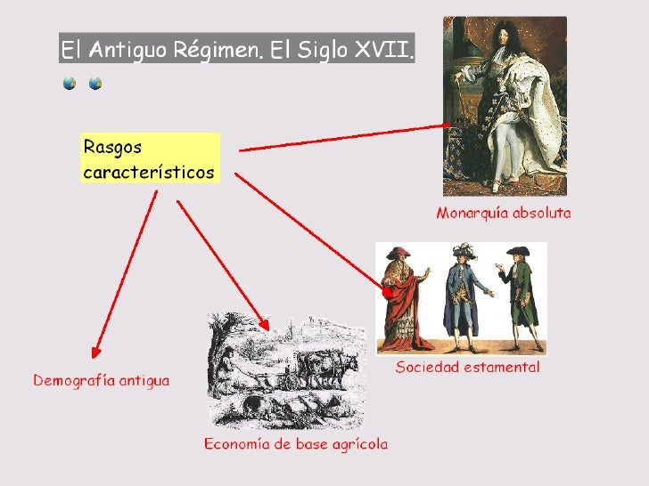 Siglo XVII Slide 2