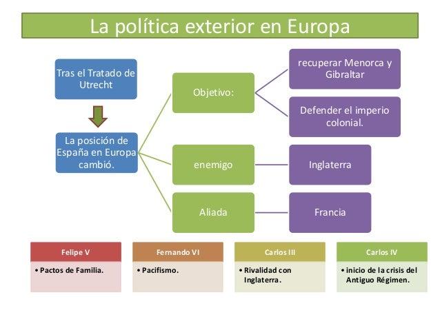 El siglo xviii en espa a primero borbones for Politica exterior de espana