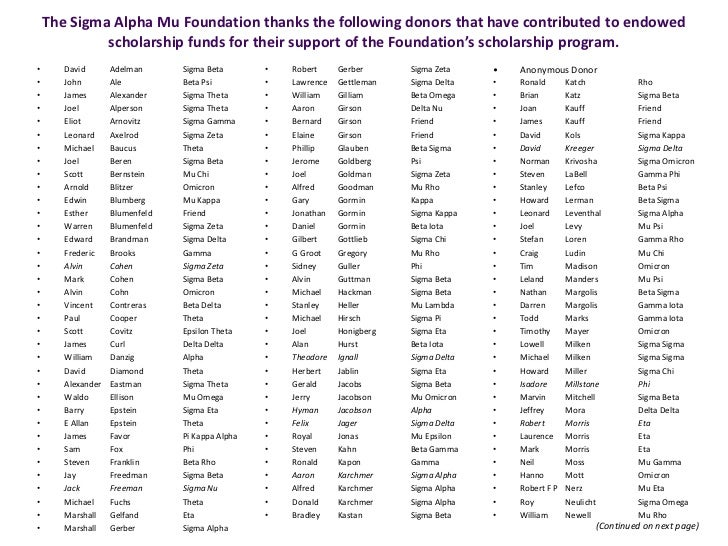 Sigma Alpha Mu Foundation 2011 Scholarship Report