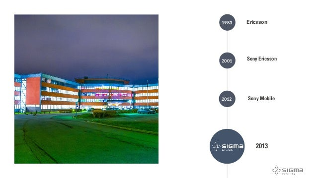 39 OFFICES 3000 EMPLOYEES 11 COUNTRIES A PART OF THE SIGMA GROUP