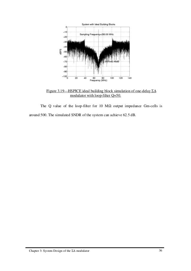Delta-sigma modulation