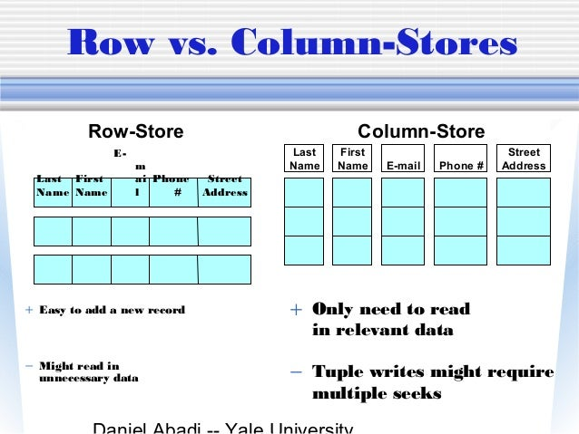 Column-Stores vs. Row-Stores: How Different are they Really?