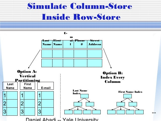 column stores vs row stores how different are they really