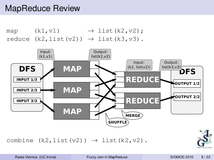map join reduce Understanding map reduce  since we are using mongodb we are doing our transformation via map reduce  (typically requiring a join/subselect on.